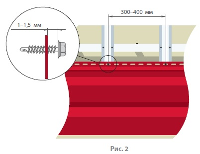 Схема расположения самореза при креплении стенового профиля.